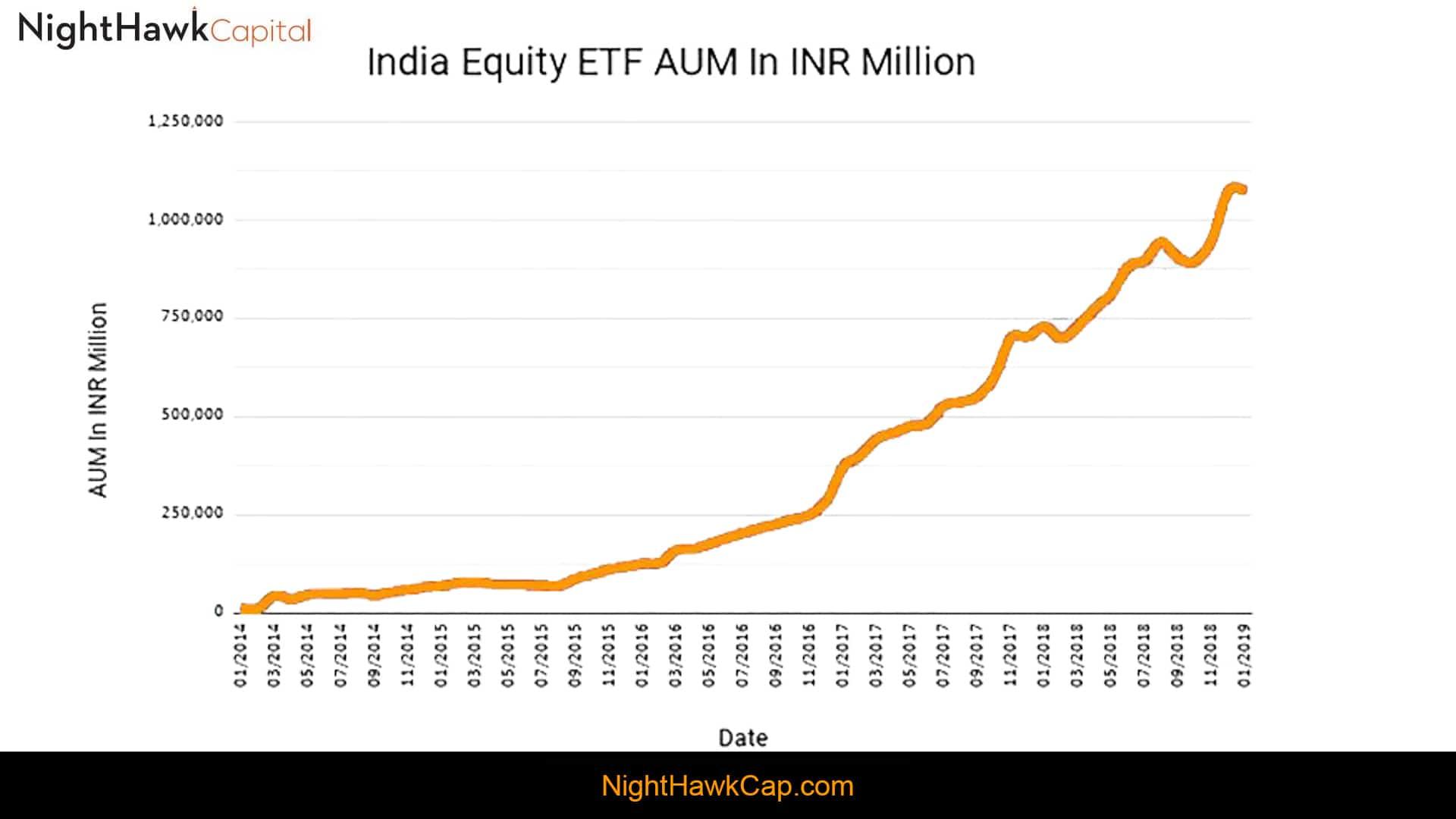 India Equity ETF